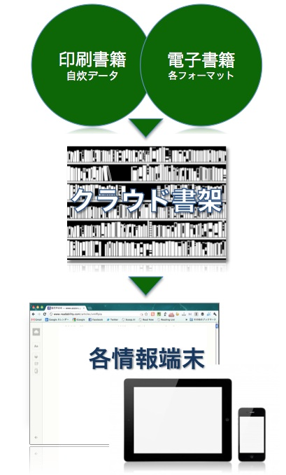 cloudbookshelf2