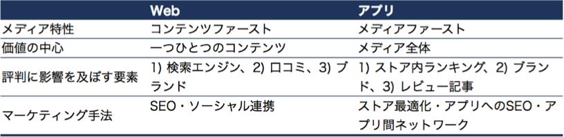 スクリーンショット 2012-09-03 16.13.50