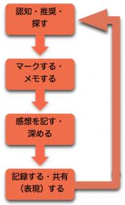 スクリーンショット(2012-02-06 14.33.33)