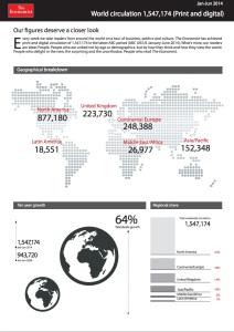 The Economist 購読者数は、この10年間で64%増